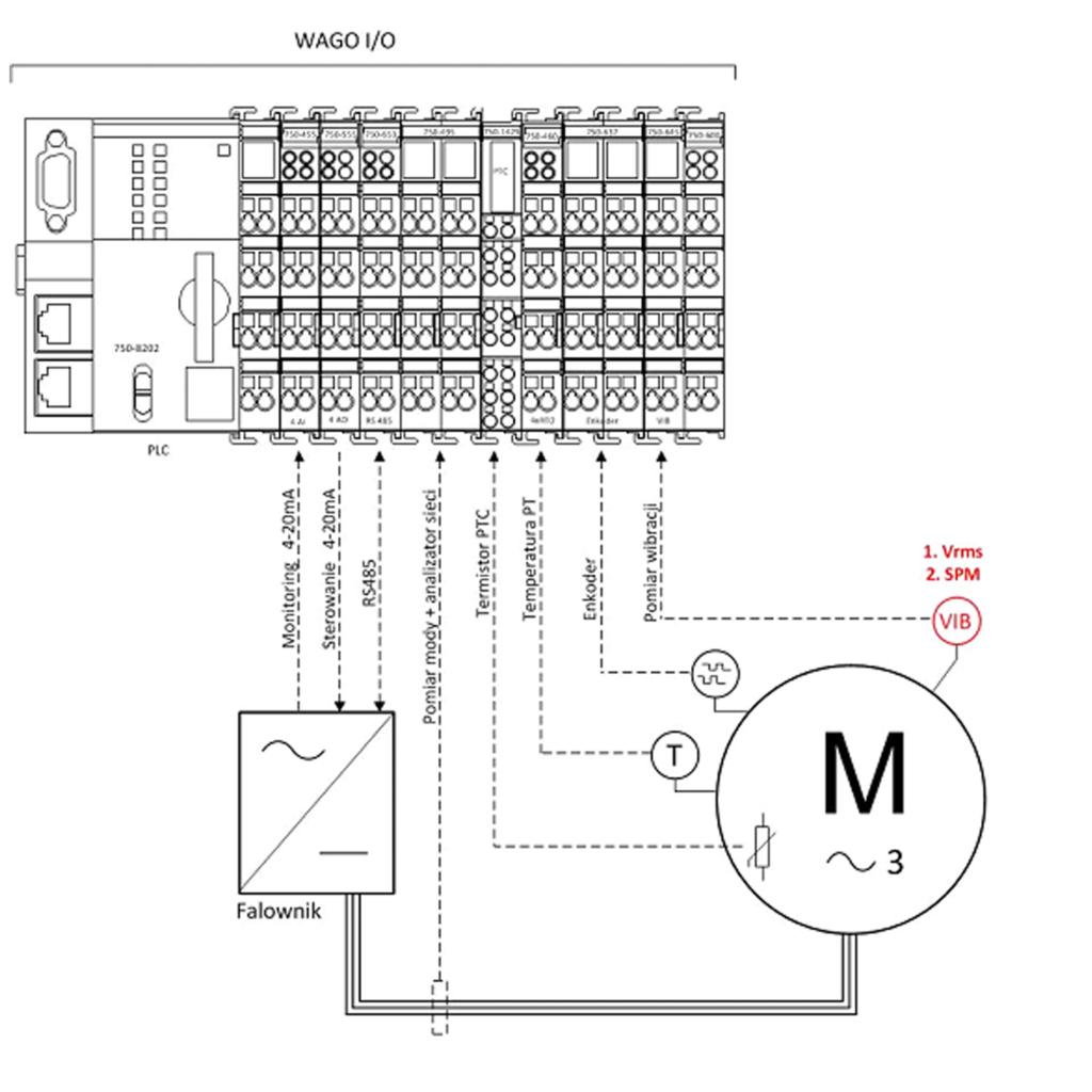 Ekonomiczny moduł pomiaru drgań