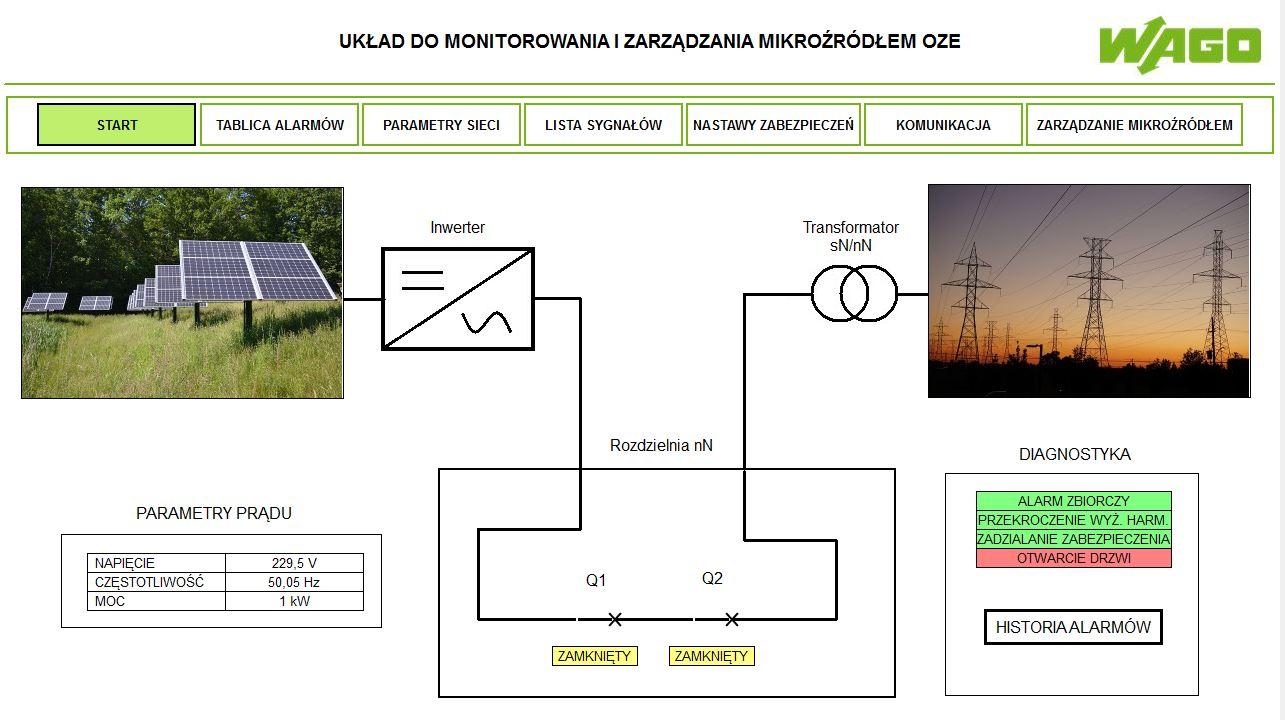 Kompleksowe rozwiązanie do zarządzania, monitoringu i sterowania mikroźródłem OZE