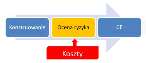 proces2_500