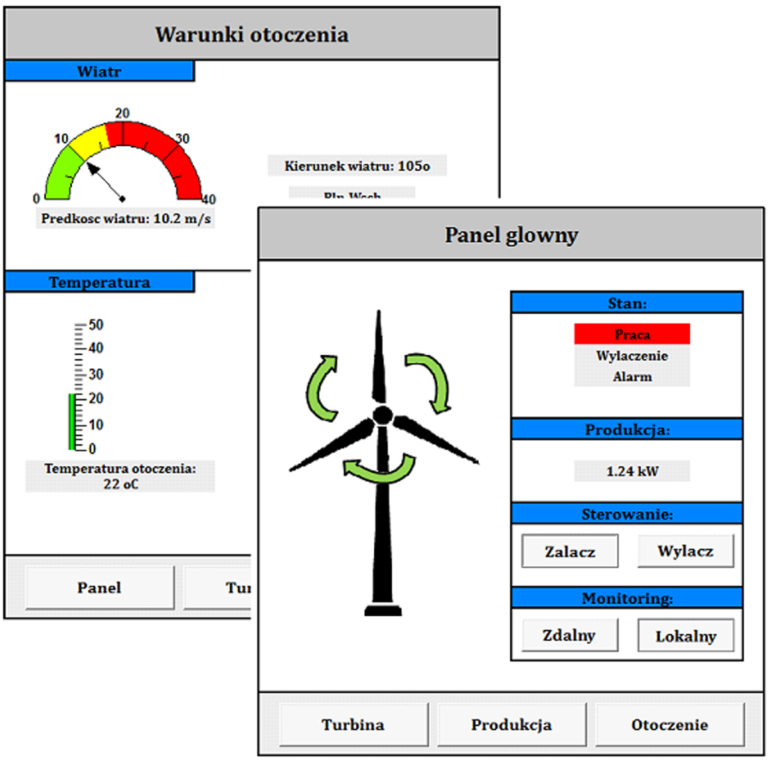 Przykładowe okna wizualizacji systemu (WAGO-I/O-PRO CAA)