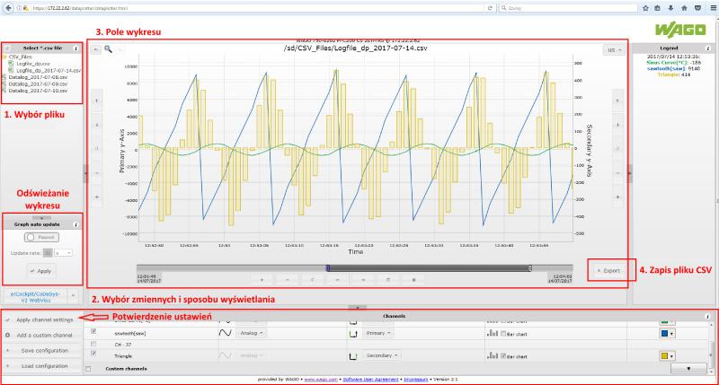 Widok strony Data Plotter z przykładowym wykresem