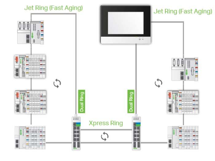 połączenie nowoczesnego systemu kojarzenia serwerów 2 rejs randkowy w minutach